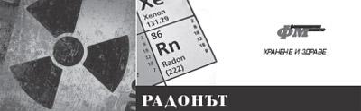 радон-белодробен рак